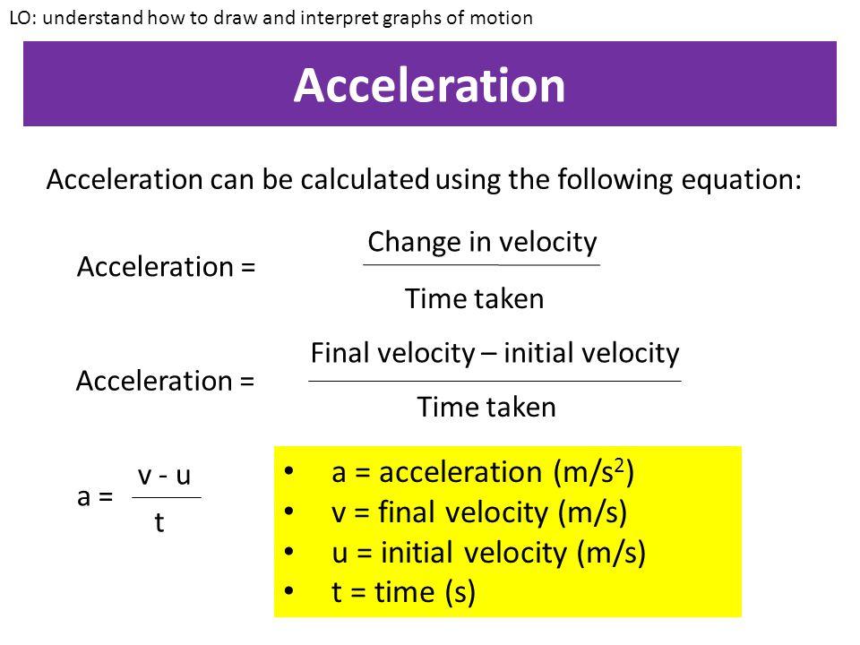 Acceleration a = acceleration (m/s2) v = final velocity (m/s)