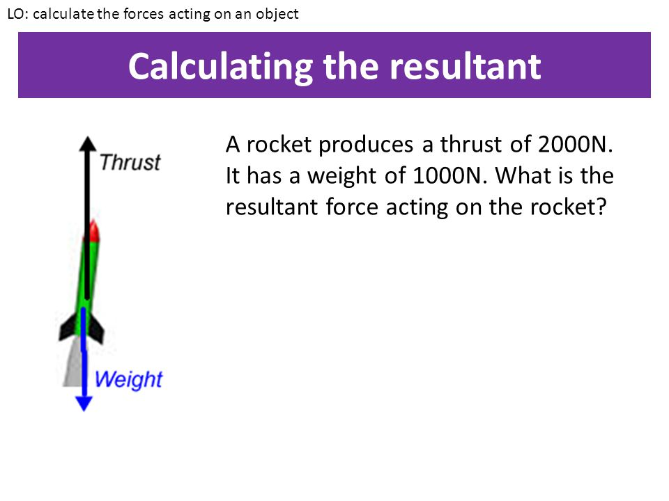 Calculating the resultant