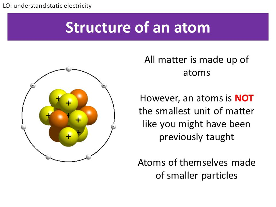 Structure of an atom All matter is made up of atoms