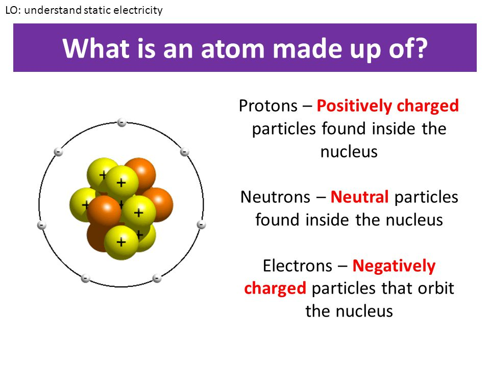 What is an atom made up of