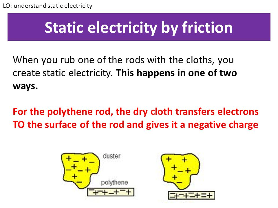 Static electricity by friction