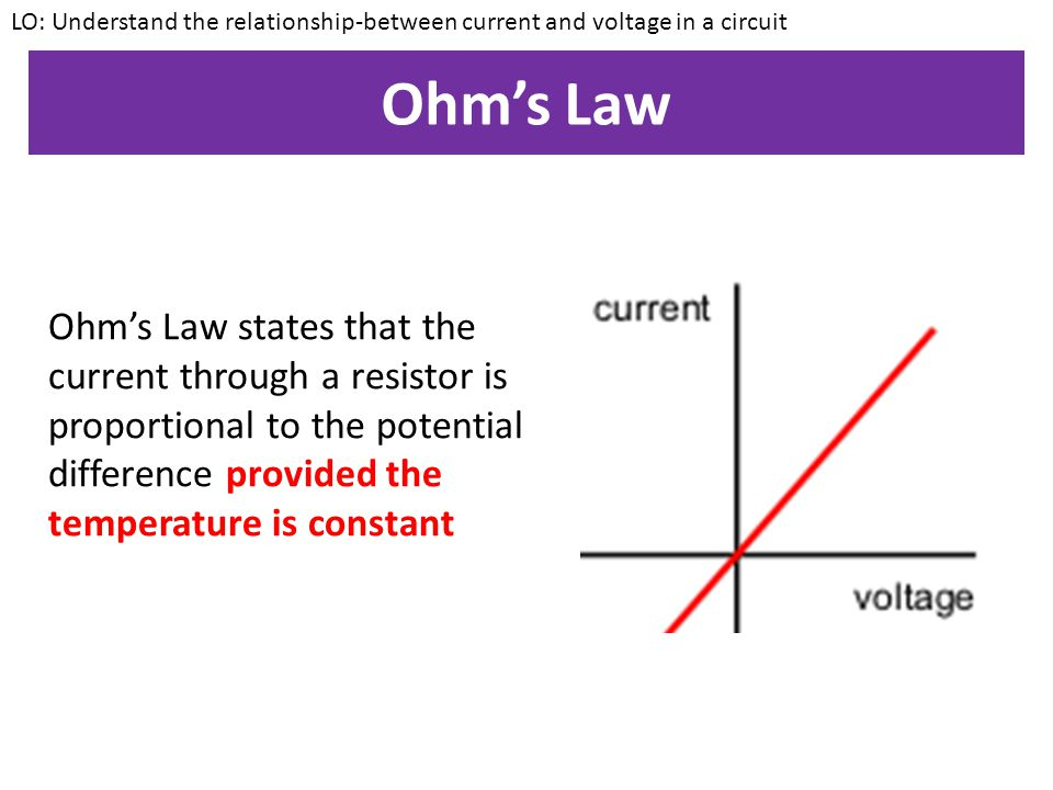 LO: Understand the relationship-between current and voltage in a circuit