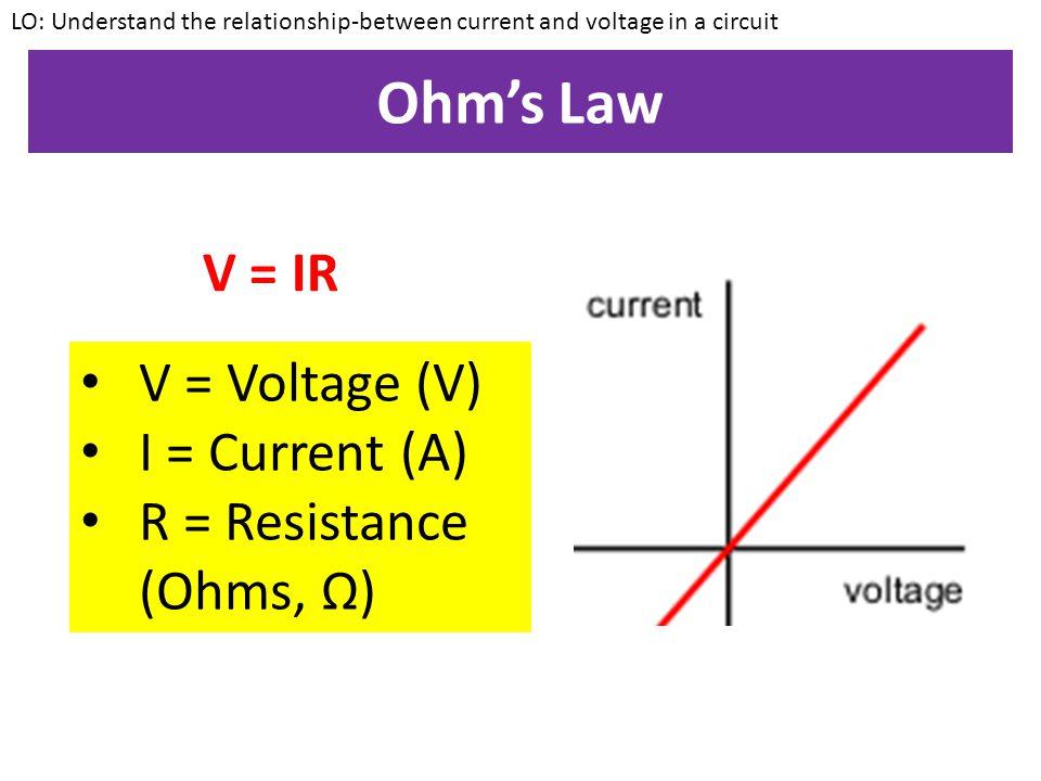 Ohm's Law V = IR V = Voltage (V) I = Current (A)