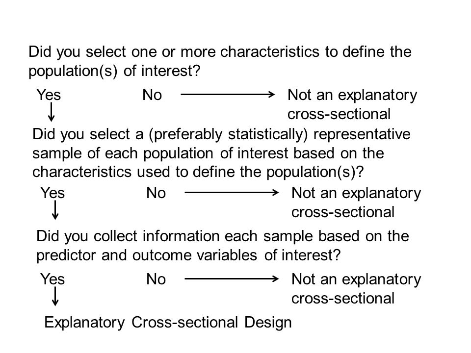 Did you select one or more characteristics to define the population(s) of interest