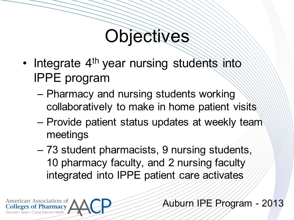 Objectives Integrate 4th year nursing students into IPPE program