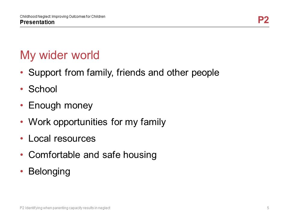 My wider world Support from family, friends and other people School