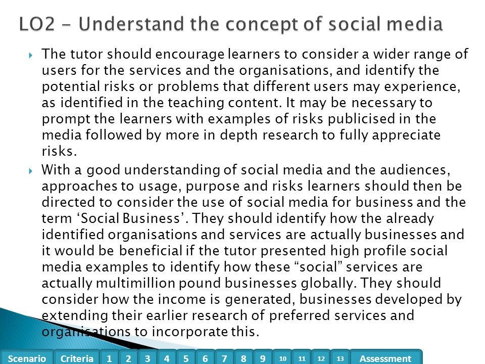 LO2 - Understand the concept of social media