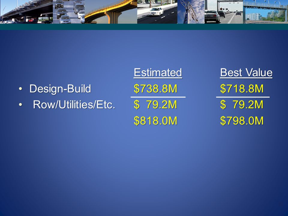 Estimated Best Value Design-Build $738.8M $718.8M.