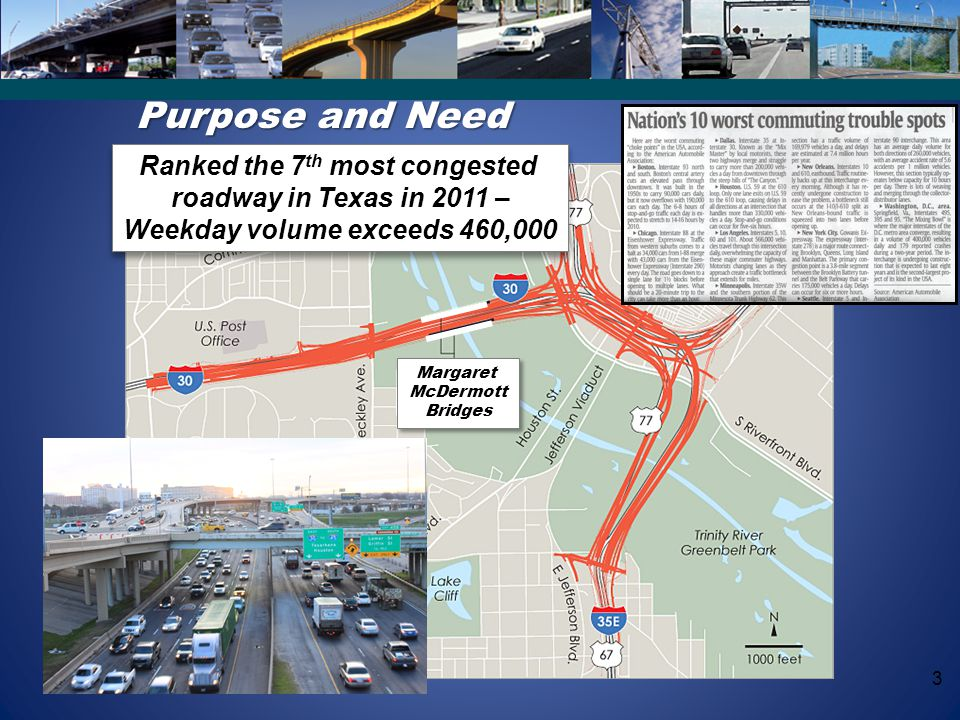 Ranked the 7th most congested Weekday volume exceeds 460,000