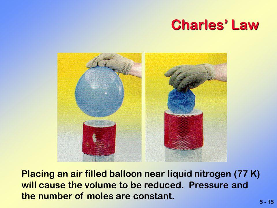 Charles' Law Placing an air filled balloon near liquid nitrogen (77 K)