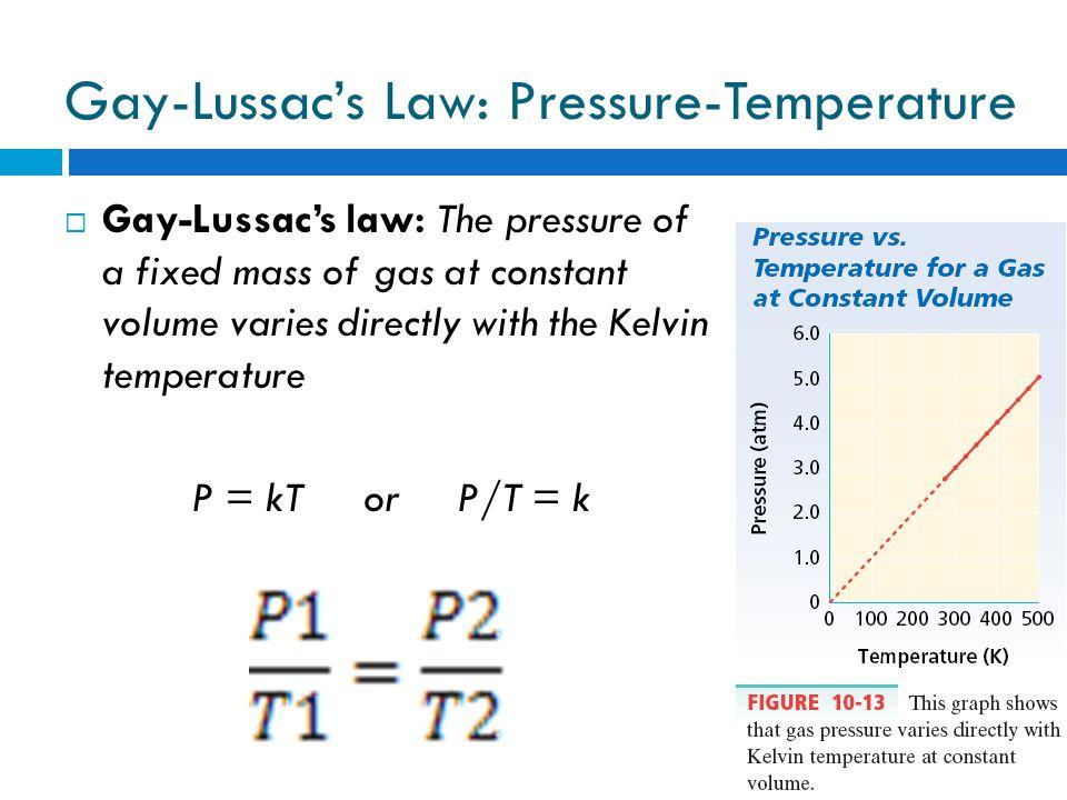 Gay-Lussac's Law: Pressure-Temperature
