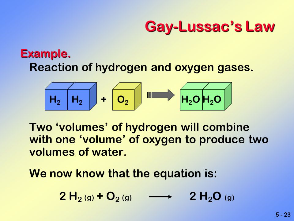 Gay-Lussac's Law Example. Reaction of hydrogen and oxygen gases.