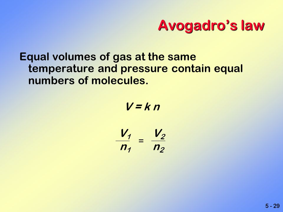 Avogadro's law Equal volumes of gas at the same temperature and pressure contain equal numbers of molecules.