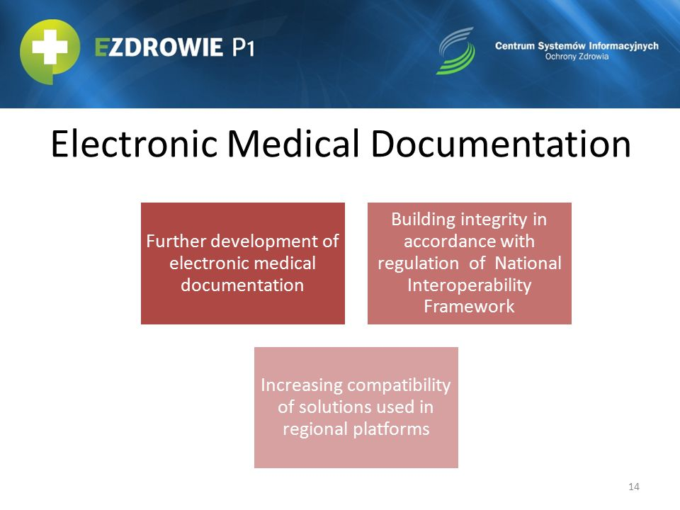 Electronic Medical Documentation