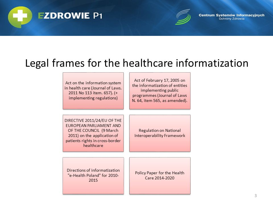 Legal frames for the healthcare informatization