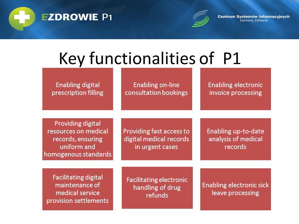 Key functionalities of P1