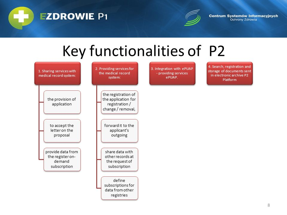 Key functionalities of P2