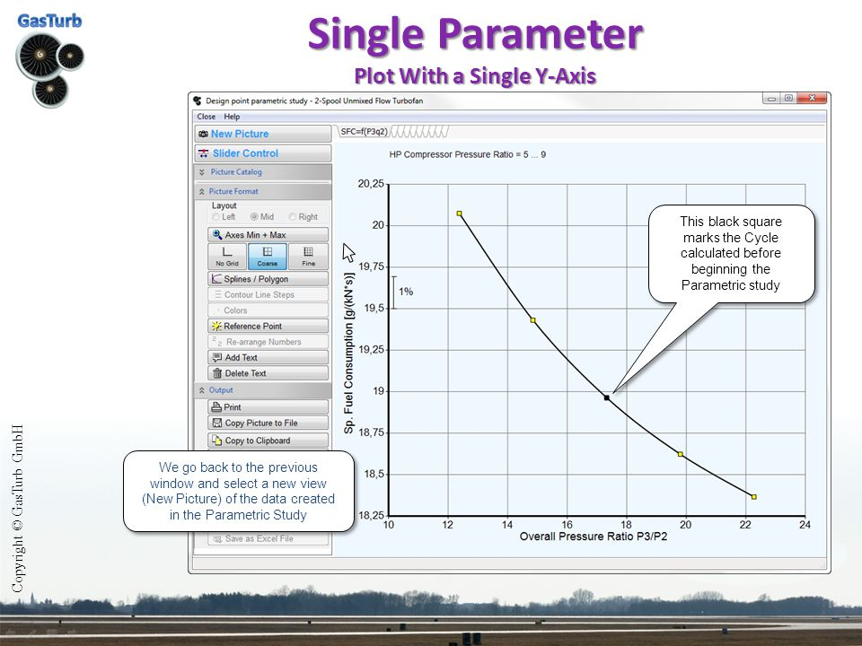 Single Parameter Plot With a Single Y-Axis