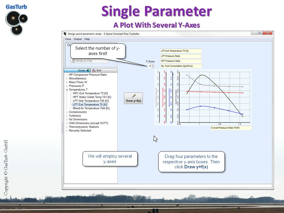 Single Parameter A Plot With Several Y-Axes