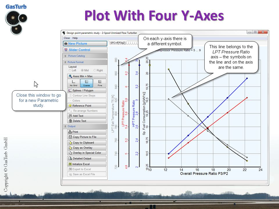 Plot With Four Y-Axes Copyright © GasTurb GmbH