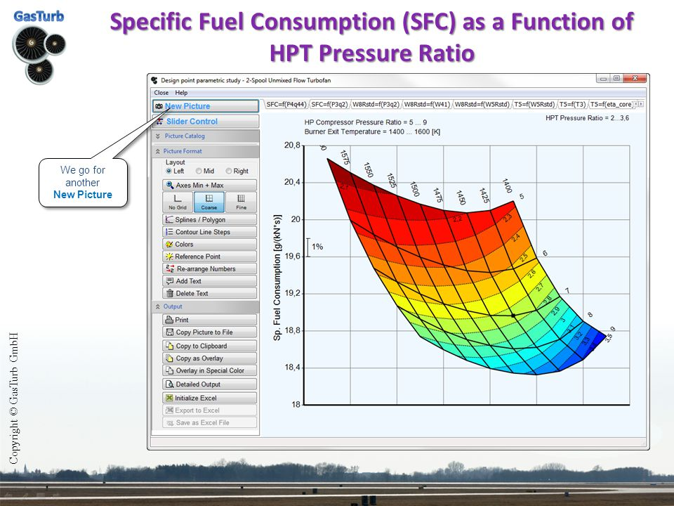 Specific Fuel Consumption (SFC) as a Function of HPT Pressure Ratio