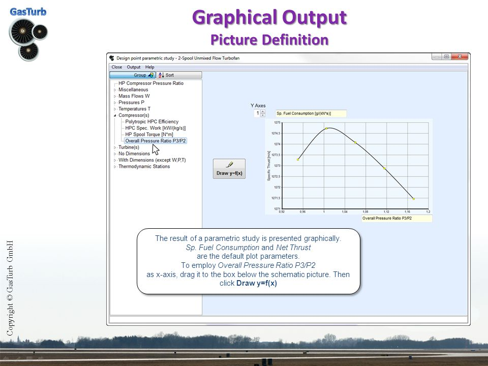 Graphical Output Picture Definition