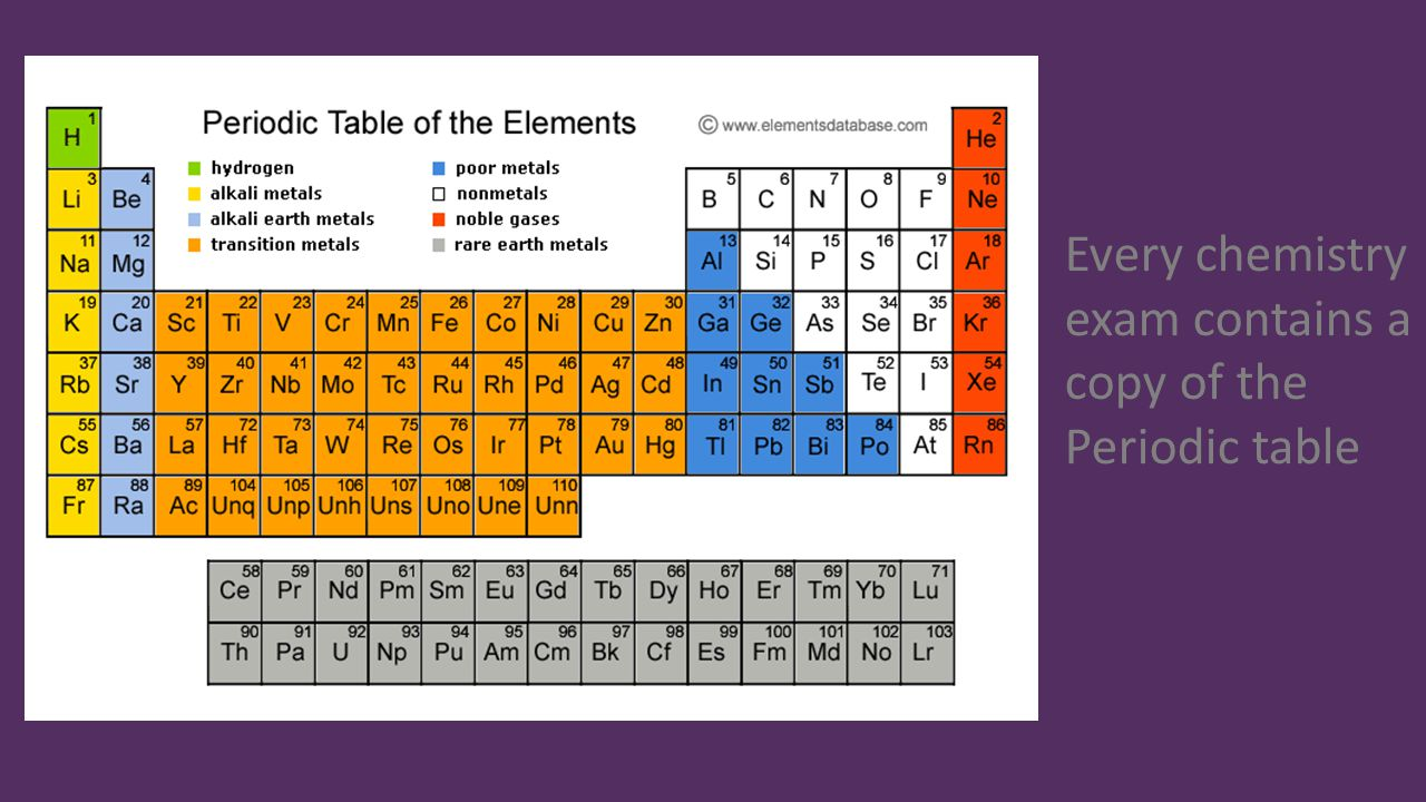 Every chemistry exam contains a copy of the Periodic table
