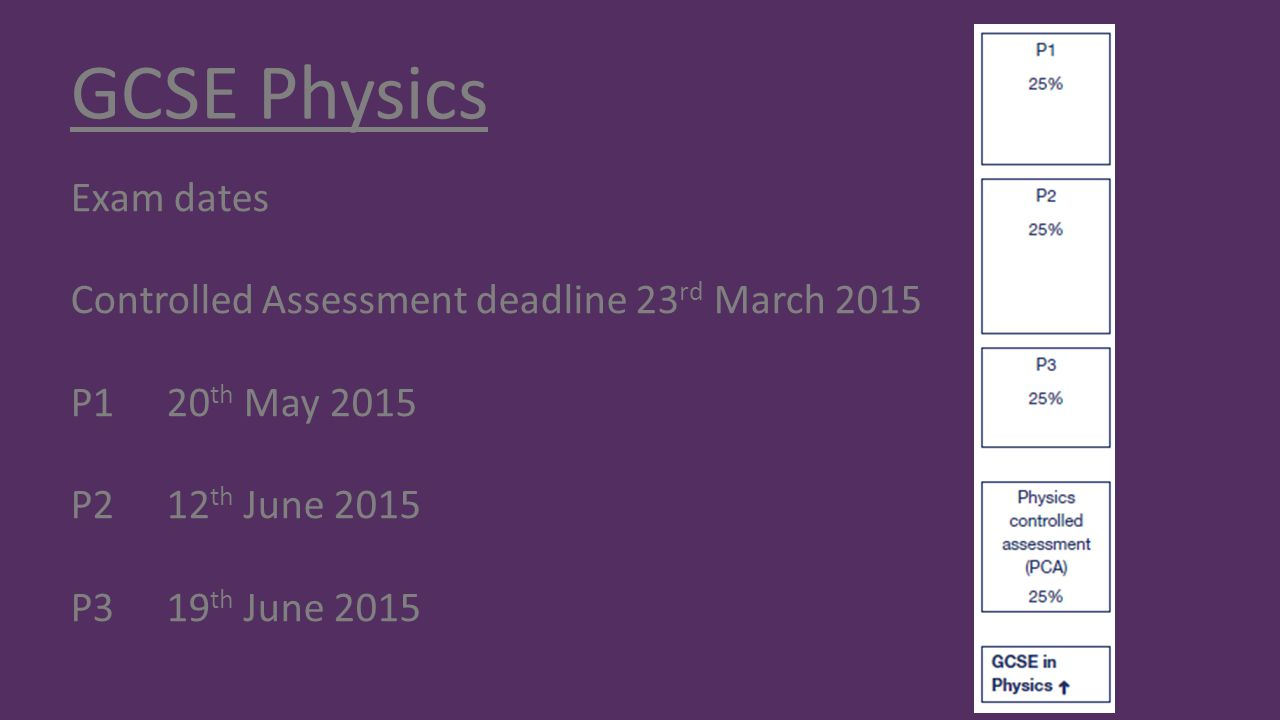 GCSE Physics Exam dates Controlled Assessment deadline 23rd March 2015