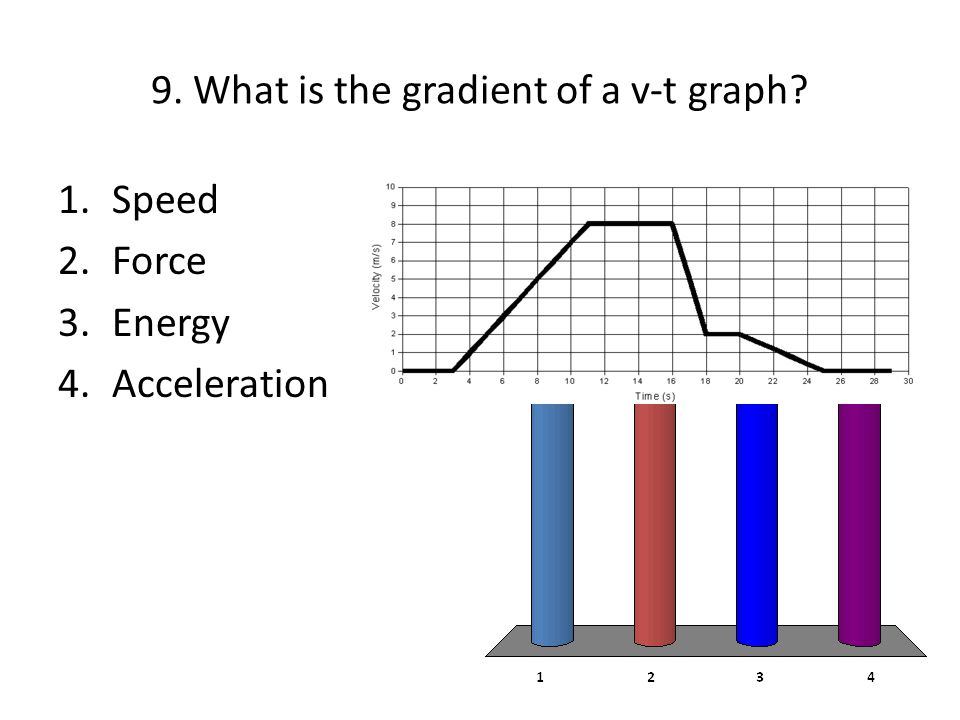 9. What is the gradient of a v-t graph