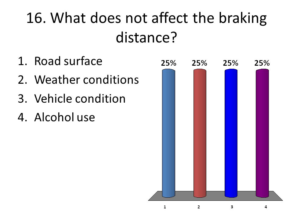 16. What does not affect the braking distance