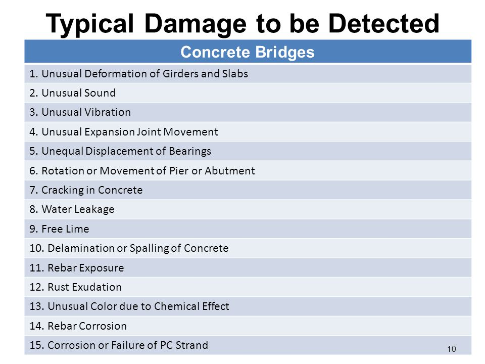 Typical Damage to be Detected