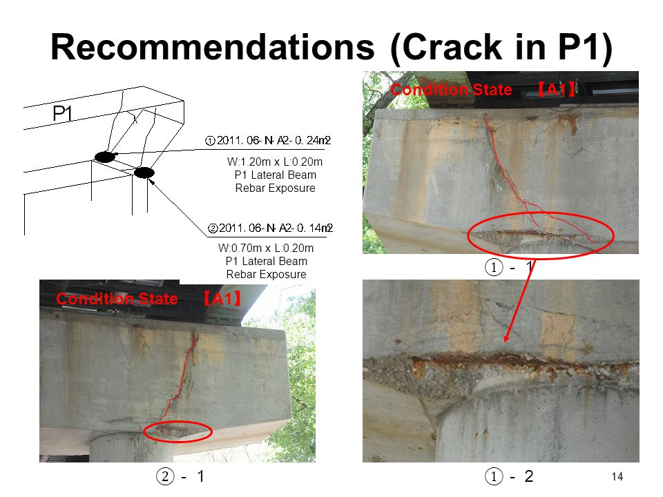 Recommendations (Crack in P1)