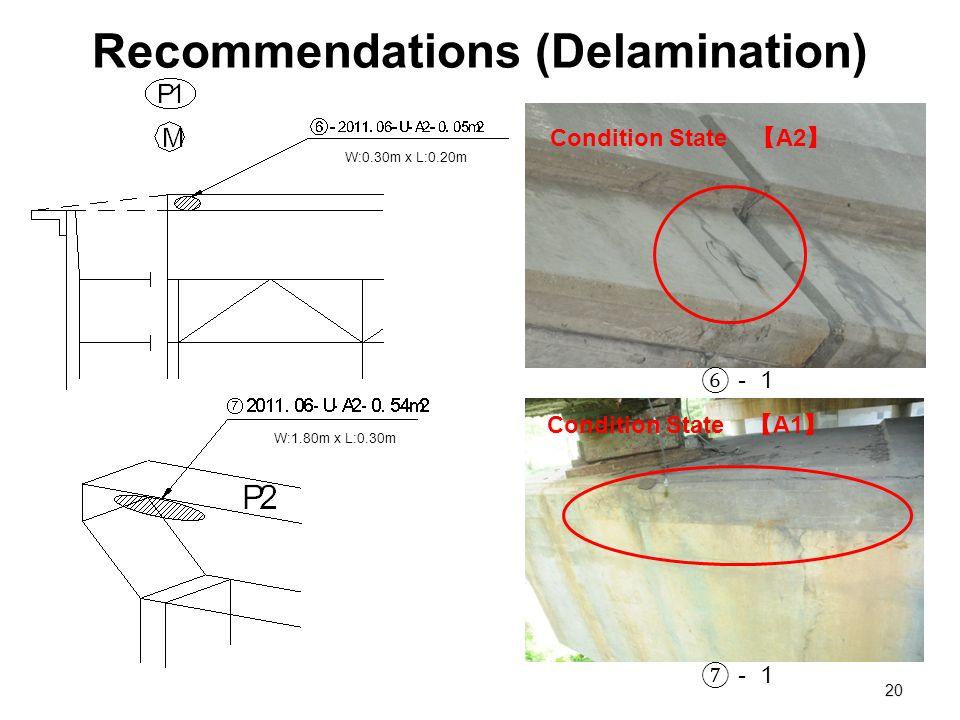 Recommendations (Delamination)