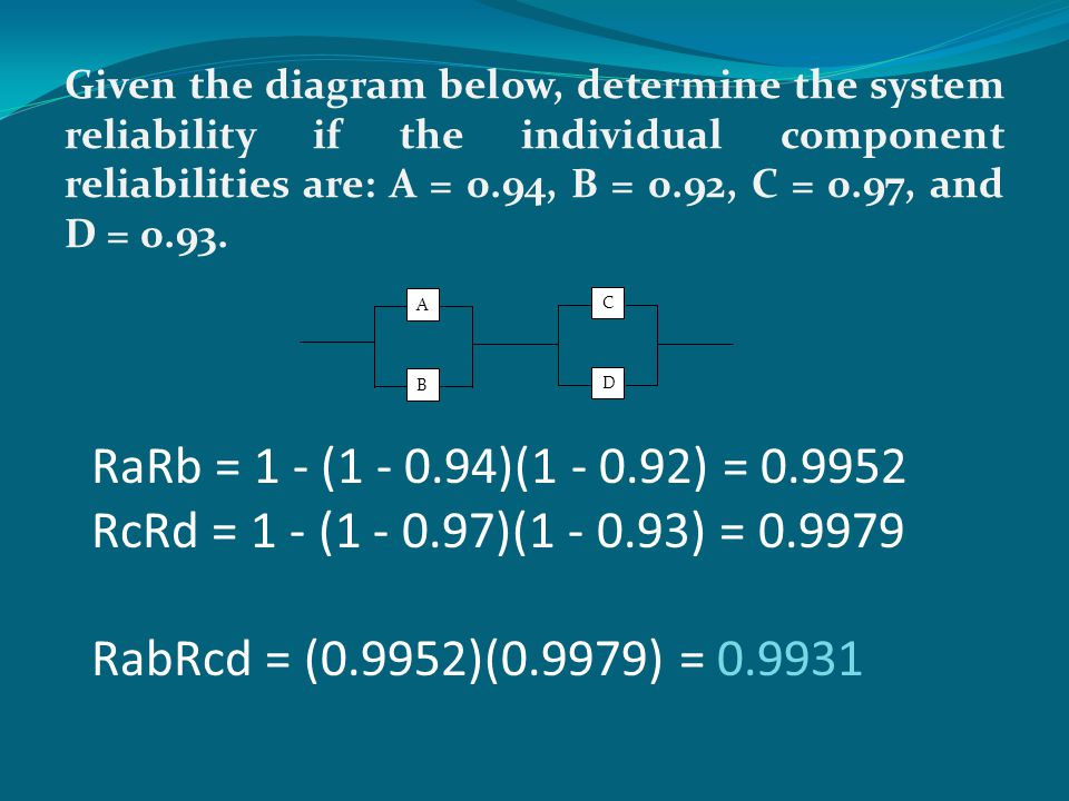 Given the diagram below, determine the system reliability if the individual component reliabilities are: A = 0.94, B = 0.92, C = 0.97, and D = 0.93.