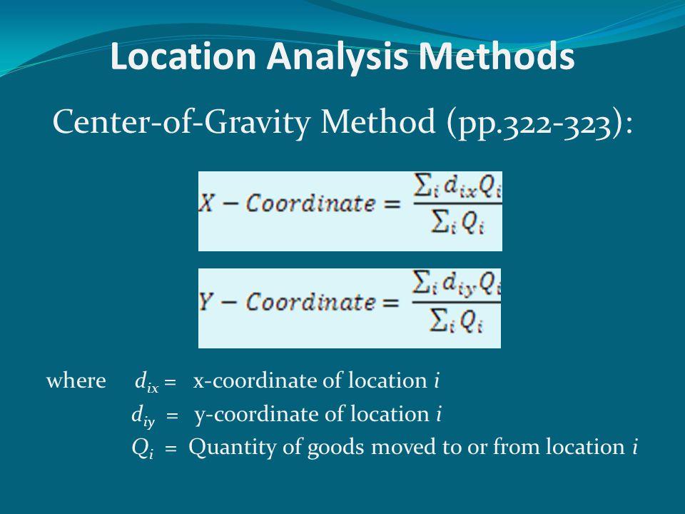 Location Analysis Methods