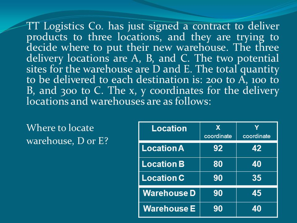 TT Logistics Co. has just signed a contract to deliver products to three locations, and they are trying to decide where to put their new warehouse. The three delivery locations are A, B, and C. The two potential sites for the warehouse are D and E. The total quantity to be delivered to each destination is: 200 to A, 100 to B, and 300 to C. The x, y coordinates for the delivery locations and warehouses are as follows: Where to locate warehouse, D or E