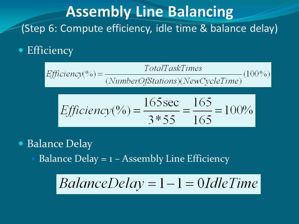 Assembly Line Balancing (Step 6: Compute efficiency, idle time & balance delay)