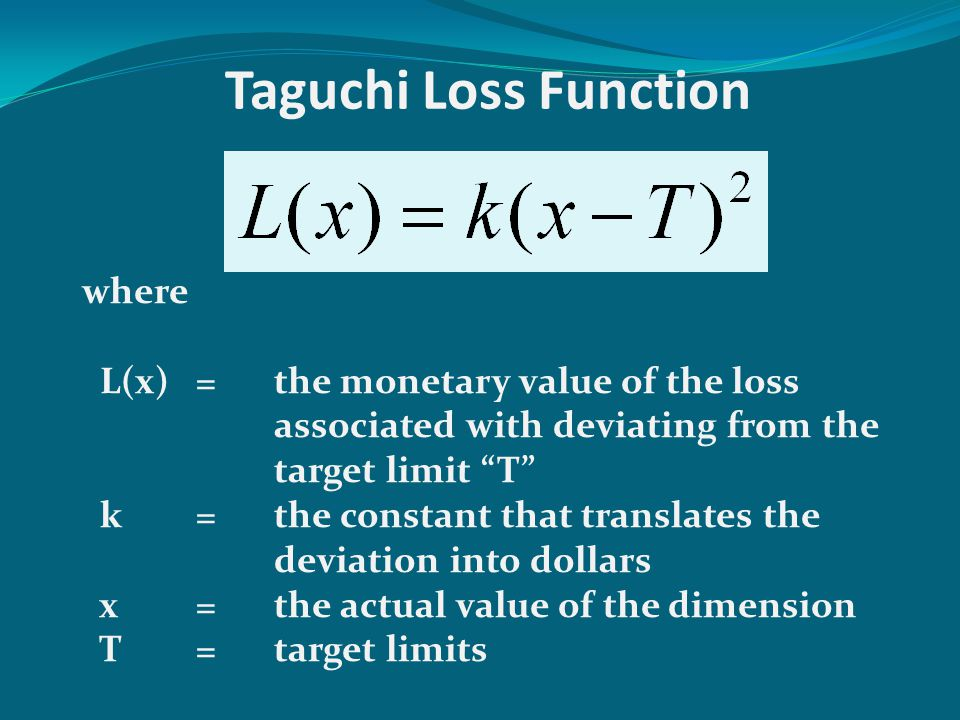 Taguchi Loss Function where L(x) = the monetary value of the loss