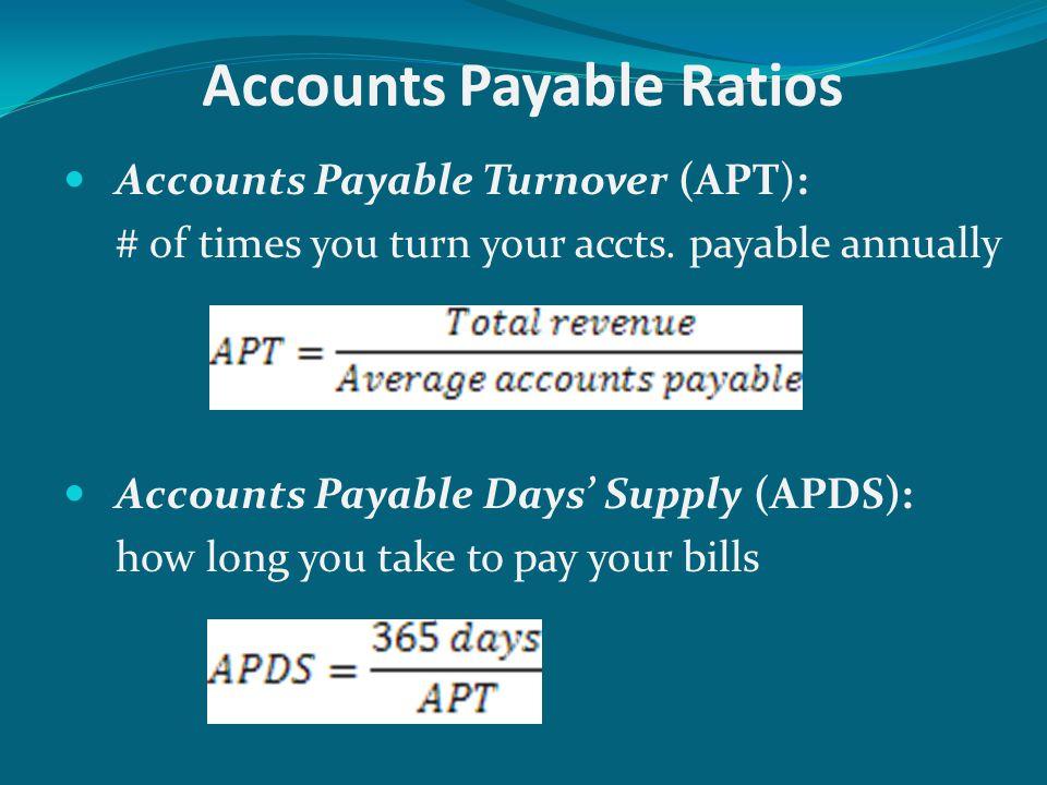 Accounts Payable Ratios