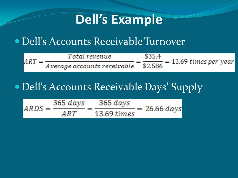 Dell's Example Dell's Accounts Receivable Turnover