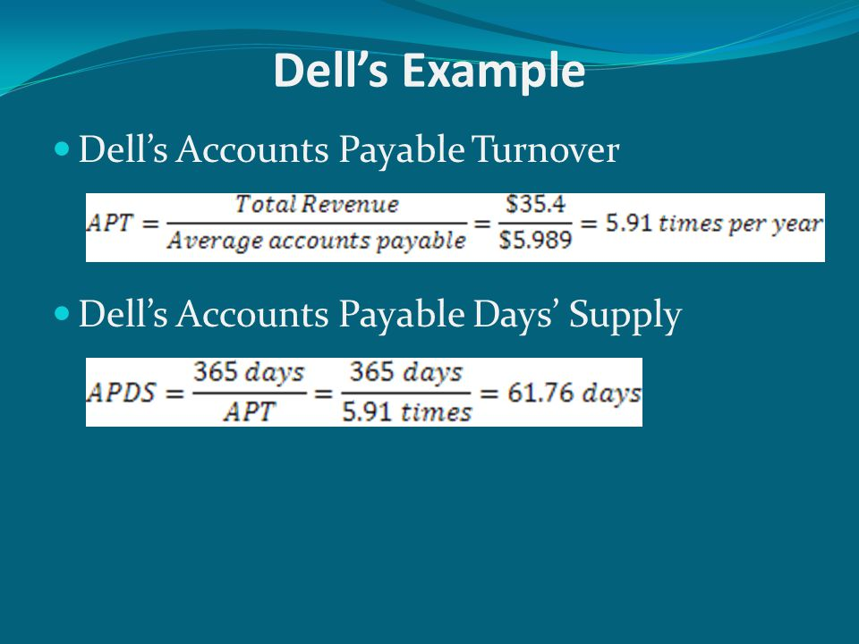 Dell's Example Dell's Accounts Payable Turnover