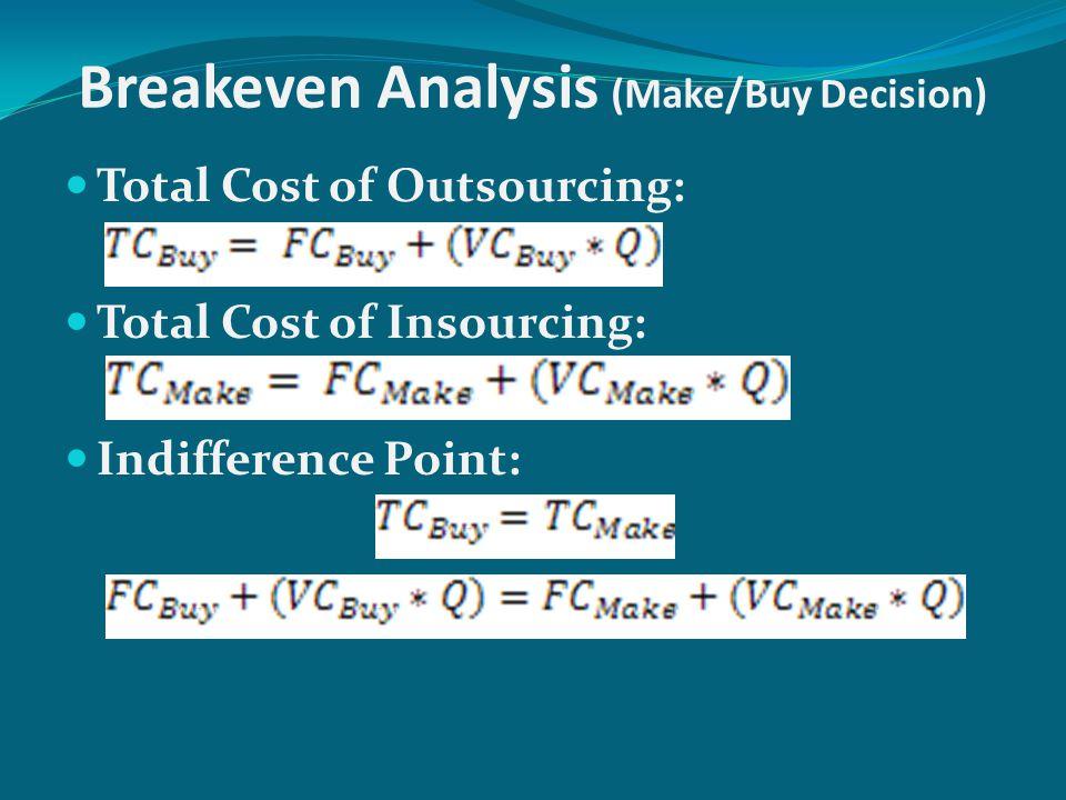 Breakeven Analysis (Make/Buy Decision)