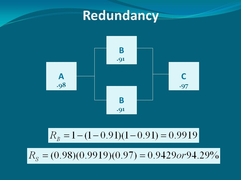 Redundancy B .91 A C .98 .97 B .91