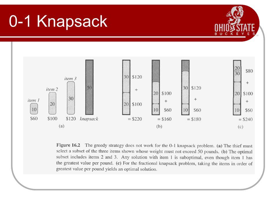 0-1 Knapsack