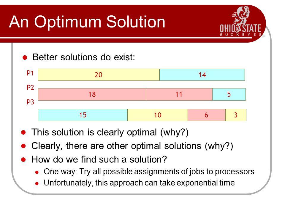 An Optimum Solution Better solutions do exist: