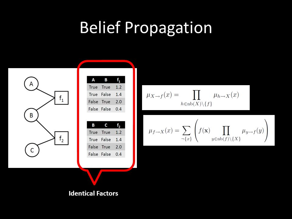 Belief Propagation Identical Factors