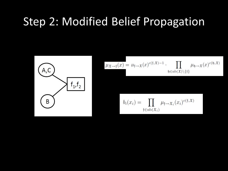 Step 2: Modified Belief Propagation