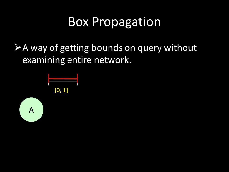 Box Propagation A way of getting bounds on query without examining entire network. [0, 1] A