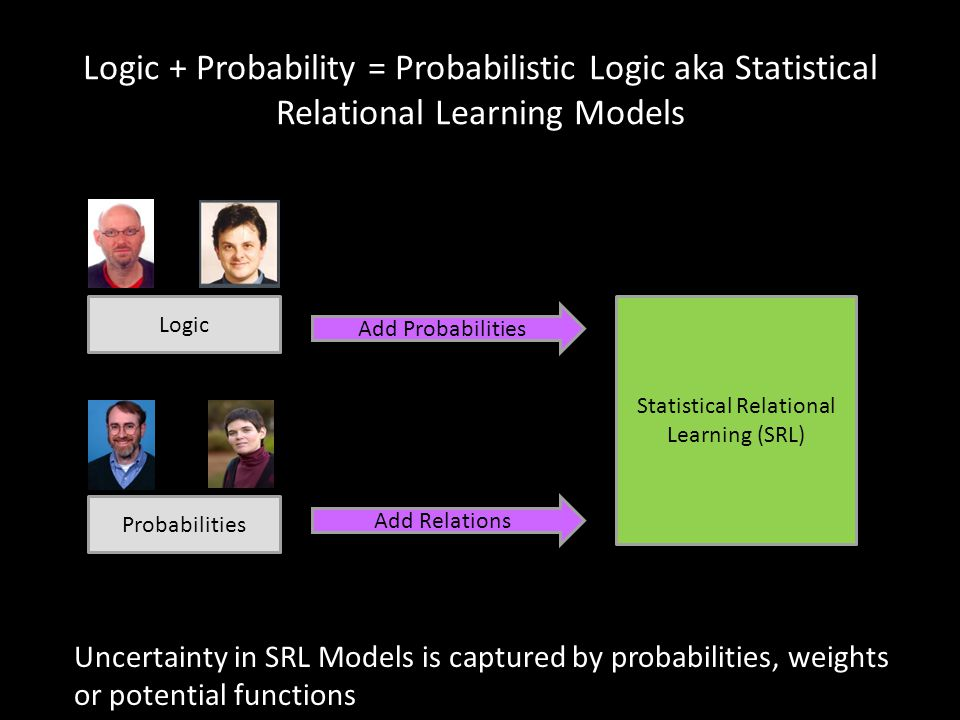 Statistical Relational Learning (SRL)
