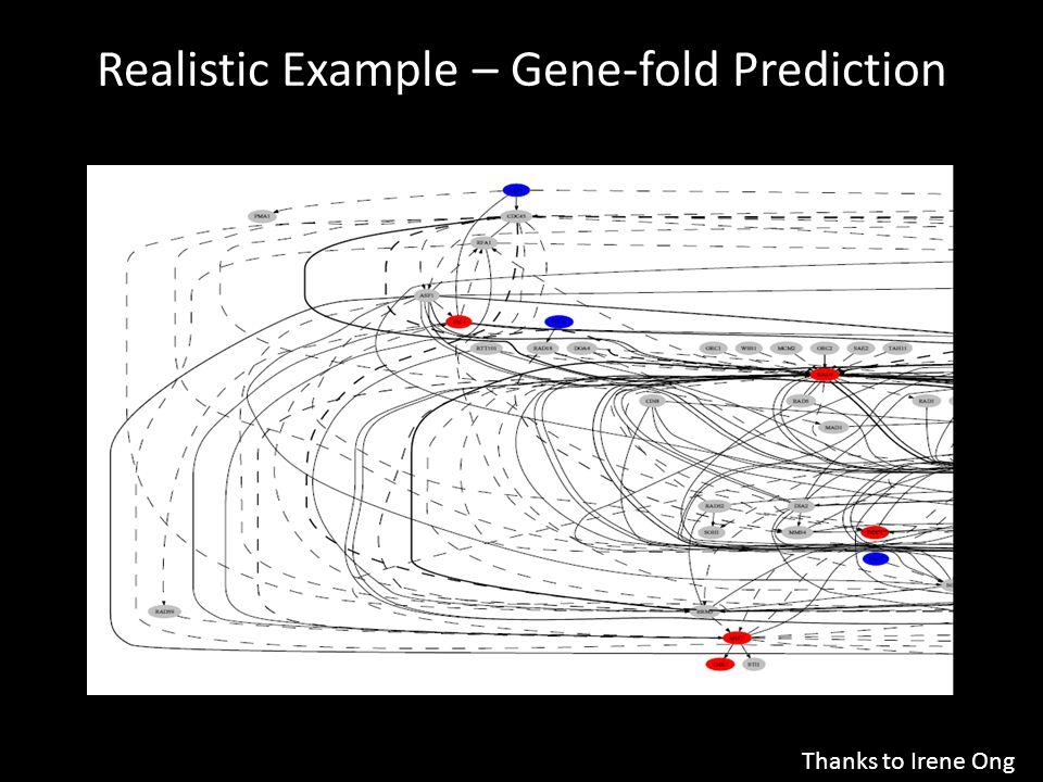 Realistic Example – Gene-fold Prediction